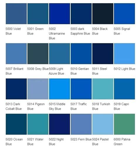 Blue Eye Color Chart Names