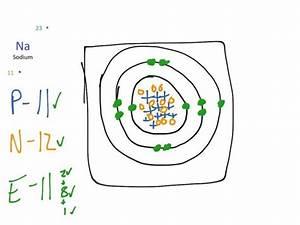 Calcium Bohr Diagram