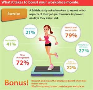 Benefit Exercise Infographic
