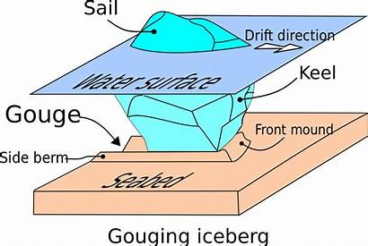 Gouging Seabed Ice Svg Iceberg Commons Drifting