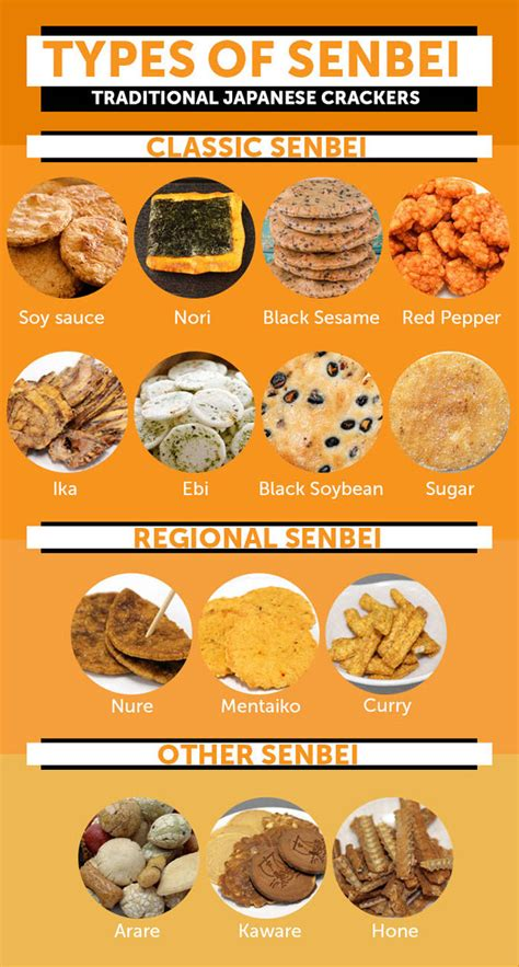 Different Types Of Senbei (japanese Crackers) Let's