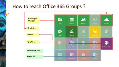 Sps Dubai Office Groups All You Need