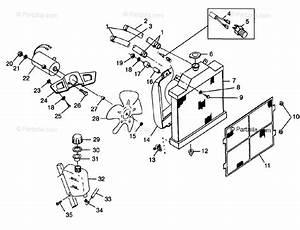 Polaris Atv 1998 Oem Parts Diagram For Cooling System B