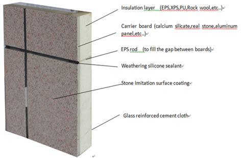 wall sip panel lightweight steel exterior waterproof