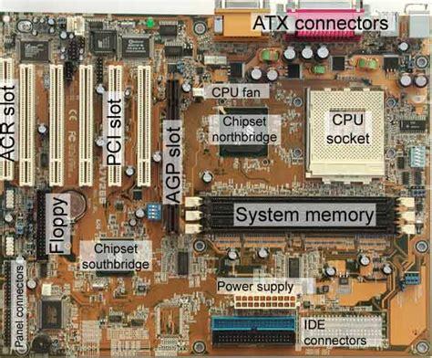 Motherboards Mainboards Mobos Intel Amd
