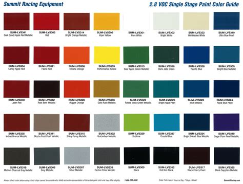 summit racing  stage  voc paint chip charts sum