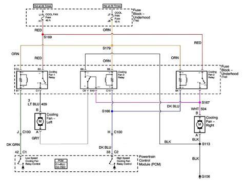 efan diagram performancetrucks net forums