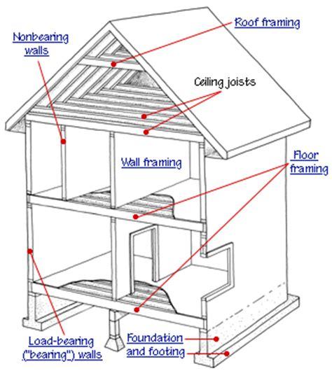 vinyl wood siding house framing basics