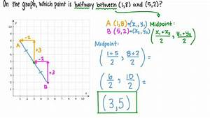 Lesson  Midpoint On The Coordinate Plane