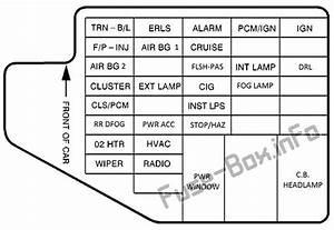 Fuse Box Diagram Pontiac Sunfire  1995
