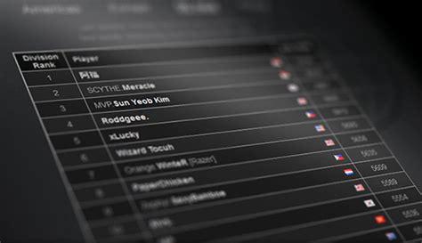 dota  news valve introduces world mmr leaderboards