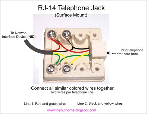Fix Your Home Telephone Jack How Wire