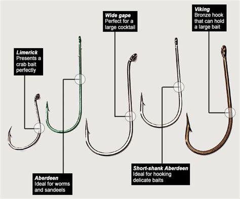 fishing hooks bajafishingnet bajafishingnet
