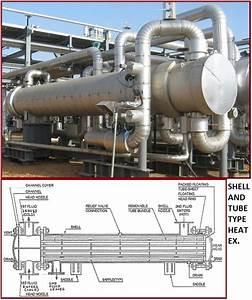 Shell  U0026 Tube Heat Exchanger Piping  A Brief Presentation
