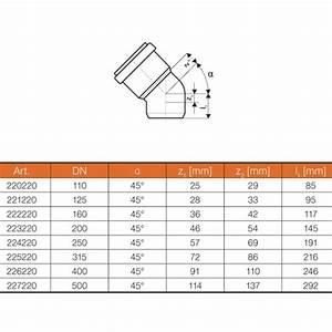 45 Grad Winkel Sägen : kg bogen dn110 45 grad rohr 100 mm abwasserrohr orange ~ Lizthompson.info Haus und Dekorationen