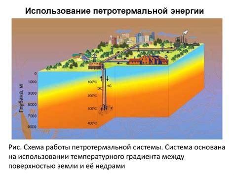 Градиенттемпературная энергетика системы отес альтернативная энергетика. альтернативные источники энергии.