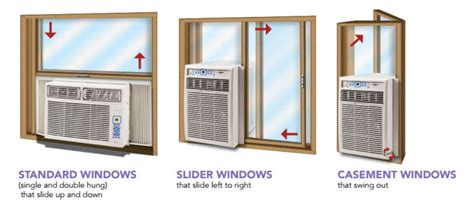 install air conditioner crank window liquiddagor