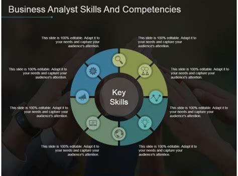 business analyst skills  competencies powerpoint