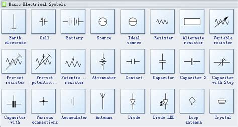 Basic Electrical Diagram by Basic Electrical Diagram Symbols Schematic Symbols