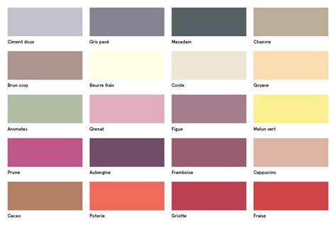 chambre 2 couleurs peinture reliss 39 rénovation facile maison déco