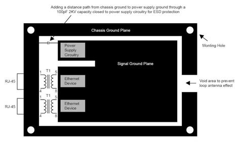 general pcb design  layout guidelines eeweb community