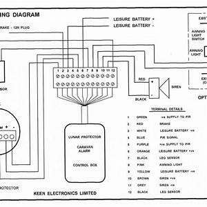 Car Immobiliser Wiring Diagram  Con Im U00e1genes