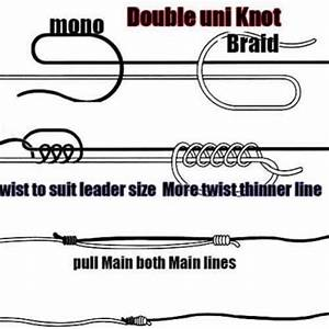 Double Uni Knot Learn To Tie Fishing Knots Braid To Mono
