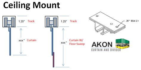 curtain height calculation sheet