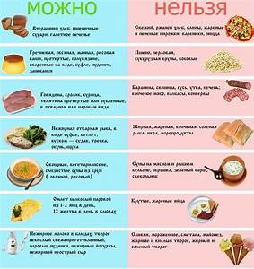 Диета для похудения при гипертонии меню на неделю