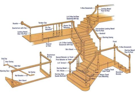 stair banister parts stairs components stairs stair design
