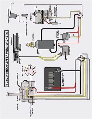 2007 Mercury Wiring Diagram 28173 Centrodeperegrinacion Es