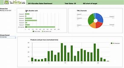 Google Animated Dashboard Sheets Building Template Docs