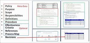 6  Ms Word Standard Operating Procedure Template