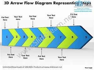 Ppt 3d Arrow Flow Diagram Representing Steps Business