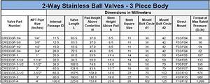 Cr-tec  Crtec 2-way Stainless Steel Ball Valves