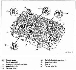 31 Powerglide Valve Body Diagram