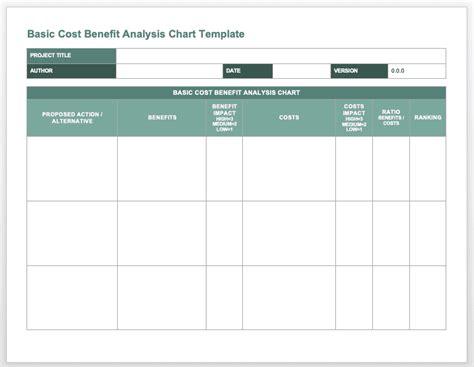 cost benefit analysis templates smartsheet