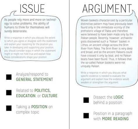 gre issue essay template gre analytical writing essay magoosh gre