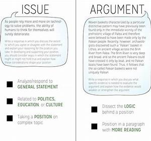 gre analytical writing essay magoosh gre blog With gre issue essay template