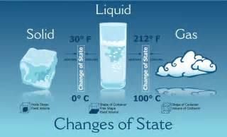 Solid Liquid or Gas