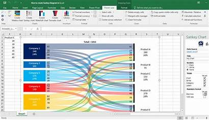 Sankey Excel Diagram Chart Draw Drawing Guide