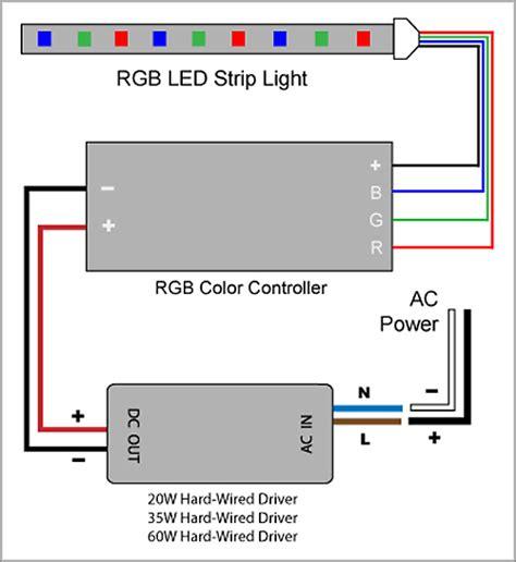 Light Flexible Rgb Led Strip Color Controller