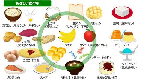 消化 の 良い 食べ物 コンビニ