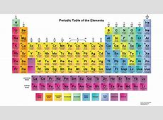 30 Printable Periodic Tables for Chemistry Science Notes