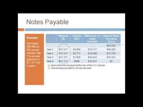 Intermediate II Bonds Payable - 2. Pricing & Amortization ...