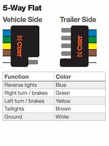 The Ins And Outs Of Vehicle And Trailer Wiring