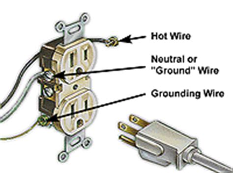 fundamentals of electricity grounded vs grounding