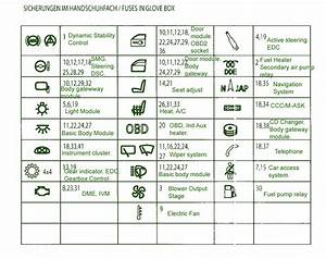 2006 Bmw E63 M6 Glove Box Fuse Box Diagram