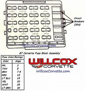 87 Mustang Fuse Panel Diagram