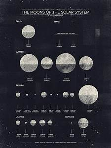 moons of the solar system | Random | Pinterest
